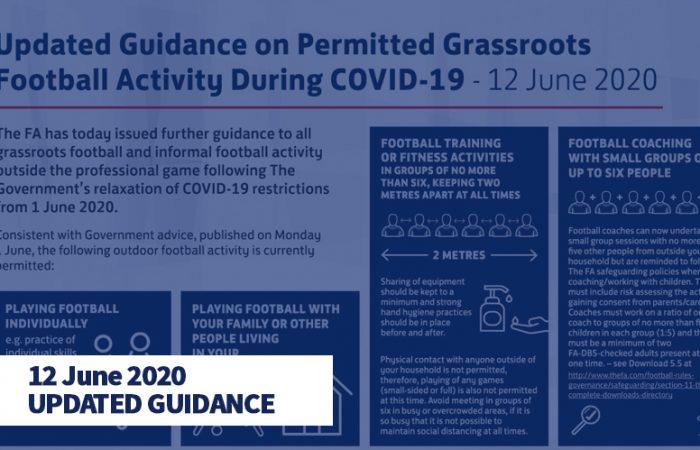 FA News - Latest Guidance - 12-06-20